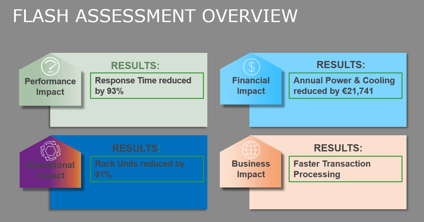 Flash Assessment (FlashSessment) overview