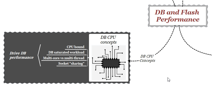 db-and-flash-performance-db-cpu-concepts