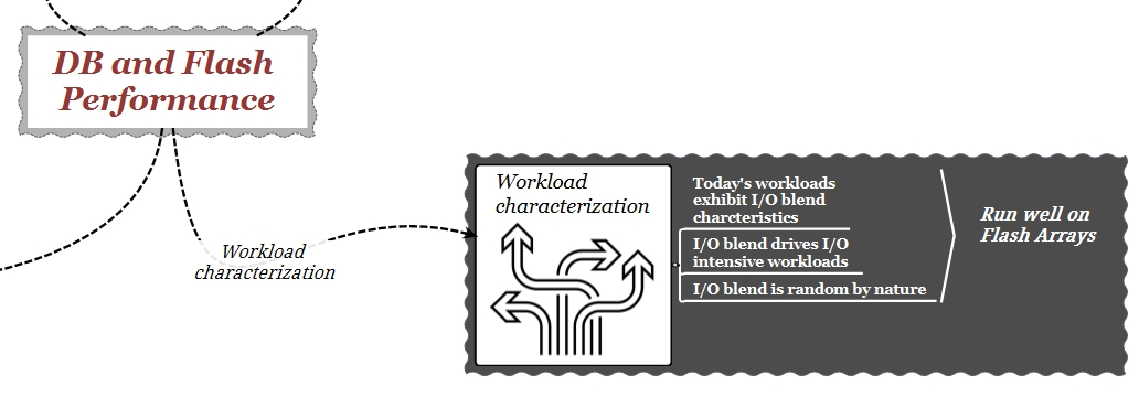 db-and-flash-performance-workload-characterization