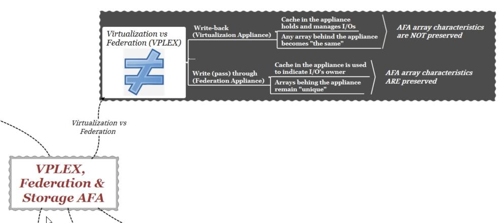 vplex-federation-vs-virtualization