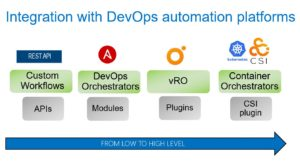 infrastructure-as-code-devops-integrations