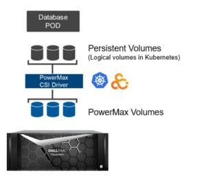 infrastructure-as-code-csi-powermax