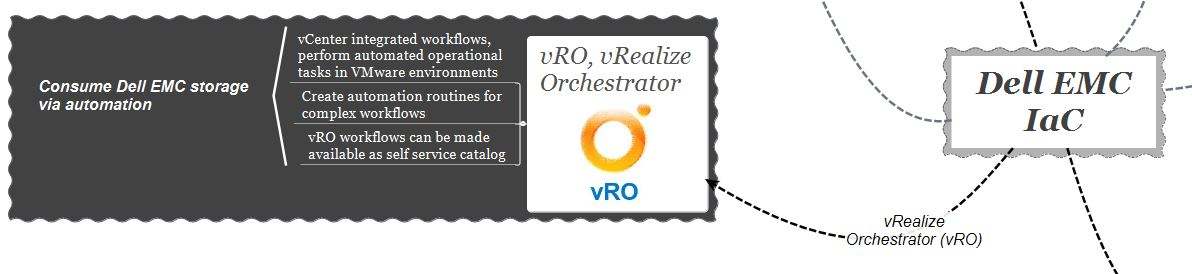 infrastructure-as-code-vrealize-orchestrator